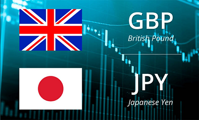 Name: Gbp vs Jpy.png Views: 7 Size: 170.9 KB