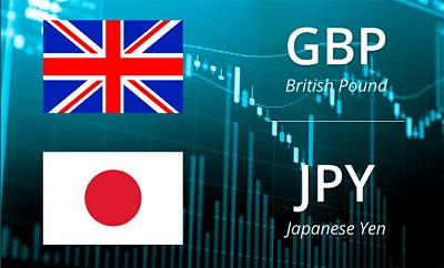 Name: Gbp vs Jpy.png Views: 6 Size: 170.9 KB