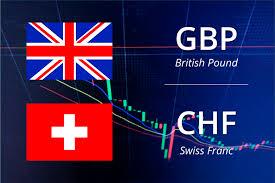 Name: Gbp vs Chf.png Views: 6 Size: 75.1 KB
