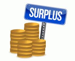 Name: Trade Surplus.png Views: 0 Size: 60.0 KB