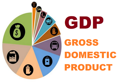 Name: GDP.png Views: 113 Size: 105.0 KB