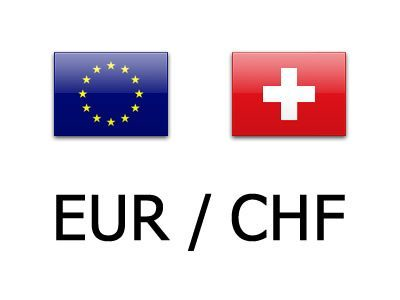 Name: Eur vs Chf...png Views: 57 Size: 47.9 KB